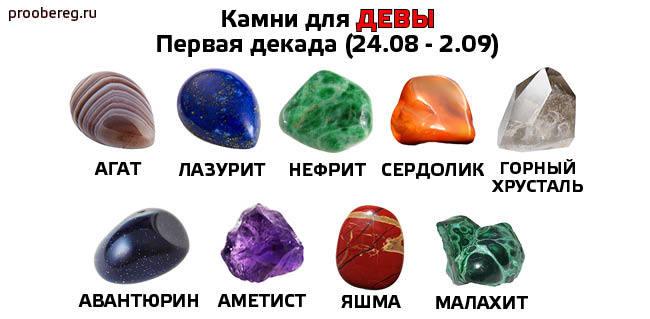 Лучшие камни талисманы и обереги для Девы по гороскопу